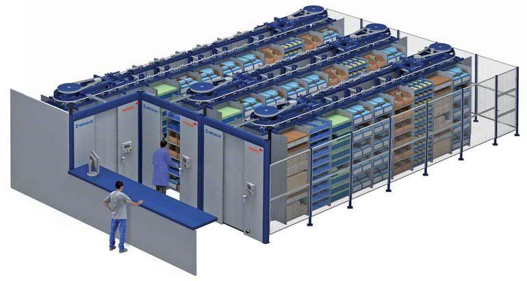 Carrusel horizontal automatizado Spinblock.