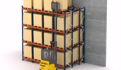 Funcionamiento del sistema Push-back
