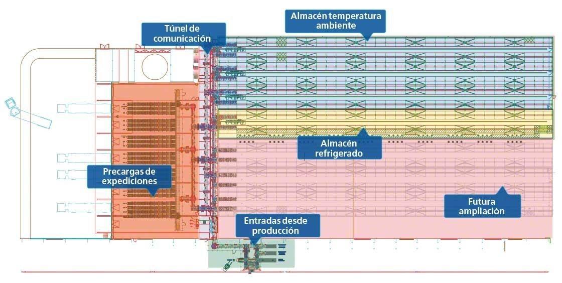 Plano del almacén frigorífico Dafsa en el que se distinguen las zonas a distintas temperaturas