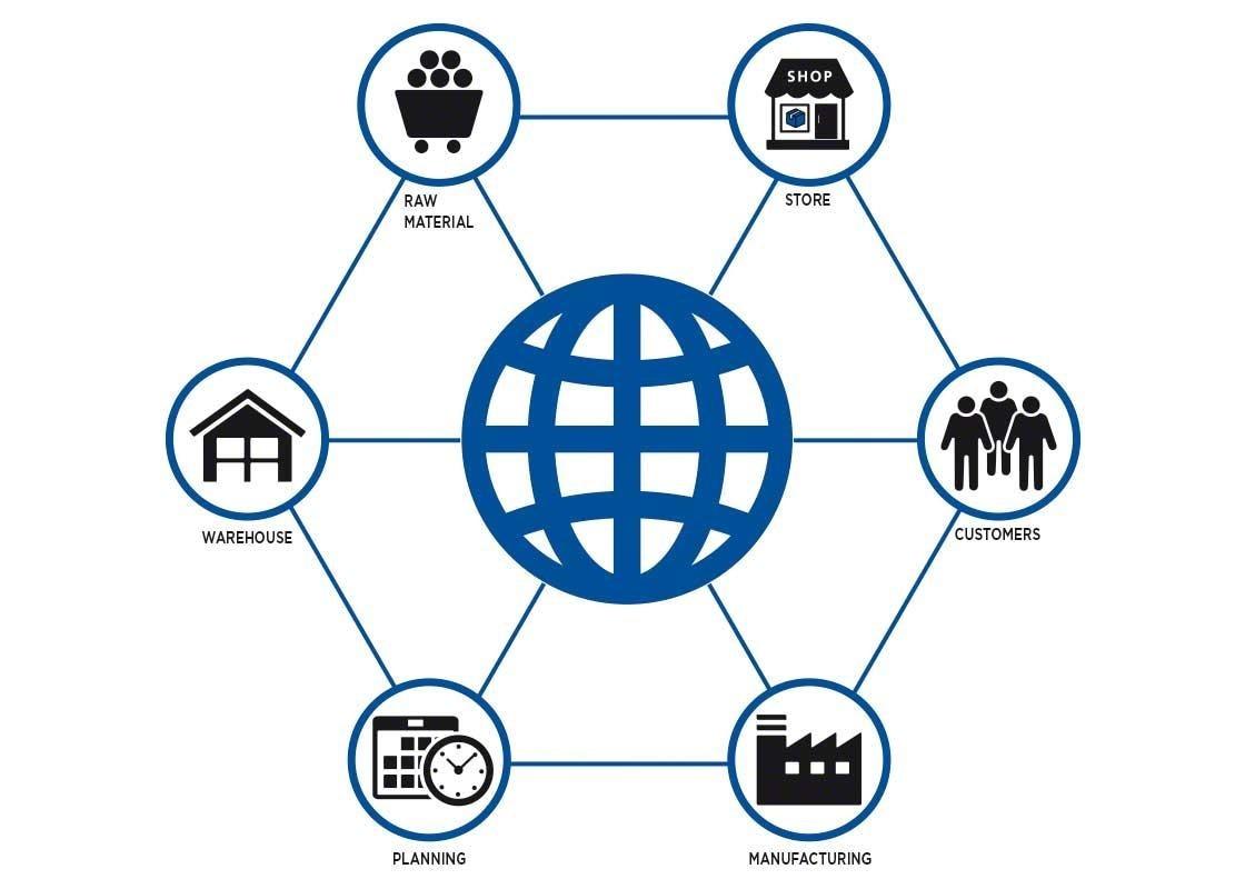 La integración de todos los implicados en la cadena de suministro es esencial para hacer <em>cross-docking</em> con éxito